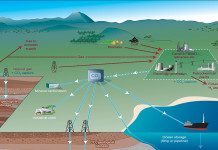 energia, sistemi CCS, stoccaggio, cattura, anidride carbonica, ambiente, produzione, efficienza energetica, close-up engineering
