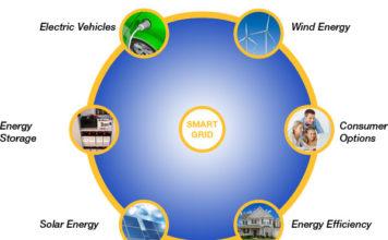 energia, smart grids, ambiente, smart house, fonti rinnovabili, eolico, fotovoltaico, energy, environment, sistema intelligenti, Close-up Engineering