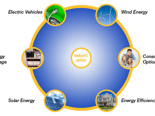 energia, smart grids, ambiente, smart house, fonti rinnovabili, eolico, fotovoltaico, energy, environment, sistema intelligenti, Close-up Engineering
