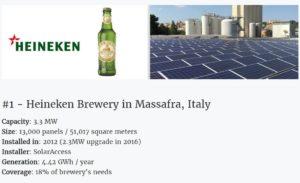 massafra, Heineken, birra, tecnologia, solare, sostenibilità, innovazione, rinnovabile, fotovoltaico, produzione, piano, 2020, emissioni