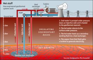 utah, enel green power, usa, geotermica, idroelettrico, ibrido, innovazione, know how, toscana, ingegneria, futuro, efficienza, sostenibilità, impianto, unico, geotermica