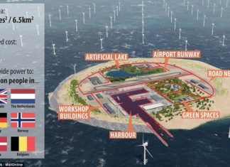 Energia, Rinnovabili, Eolico, Solare, Wind Power Hub, Power Link Islands, Mare del Nord, Belgio, Paesi Bassi, Norvegi , Danimarca, Gran Bretagna, Germania, Isole artificial,i Dogger Bank, TenneT, Energinet, Close-up Engineering