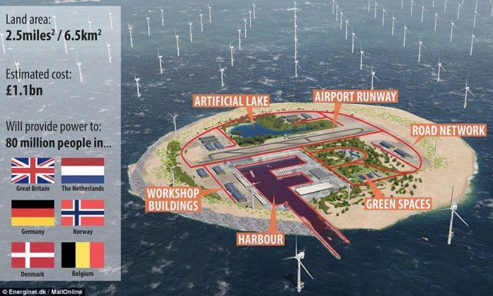 Energia, Rinnovabili, Eolico, Solare, Wind Power Hub, Power Link Islands, Mare del Nord, Belgio, Paesi Bassi, Norvegi , Danimarca, Gran Bretagna, Germania, Isole artificial,i Dogger Bank, TenneT, Energinet, Close-up Engineering