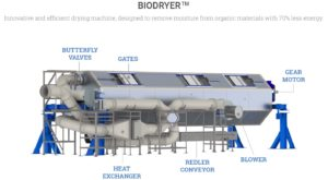 waste, rifiuti, startup, italia, made in Italy, USA, biofuels, biotechnologies, biotecnologie, ingegneria, biocombustibili, chimica, close-up engineering