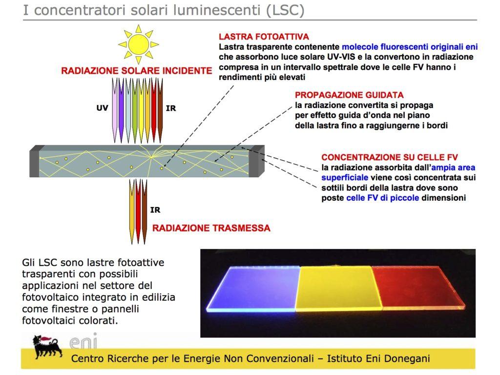 LSC, concentratori, solari, luminescenti, eni, mit, tecnologia, fotovoltaico, demetra, serra, pensilline, solar centers, innovazione, apllicazioni, sole, energia, pv