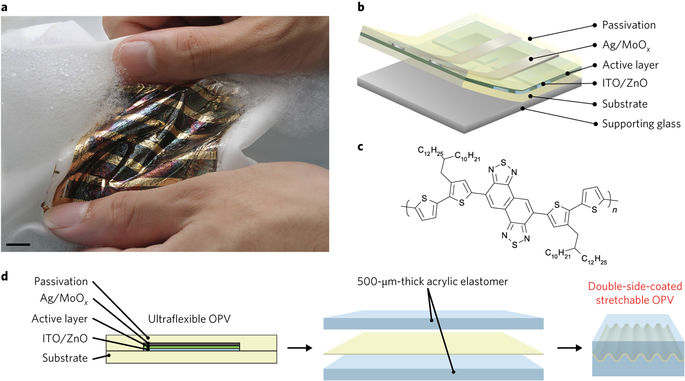 fotovoltaico, celle, indossabile, flessibili, impermeabili, tokyo, takao someya, riken, sensori, iot, wearable