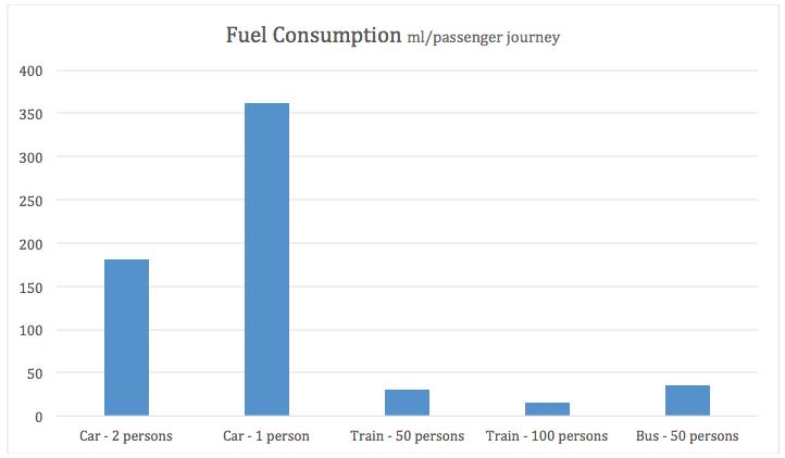 treno-fotovoltaico-australia-batteria-pannelli-pv-combustibile-energy-renewable-Close-up Engineering