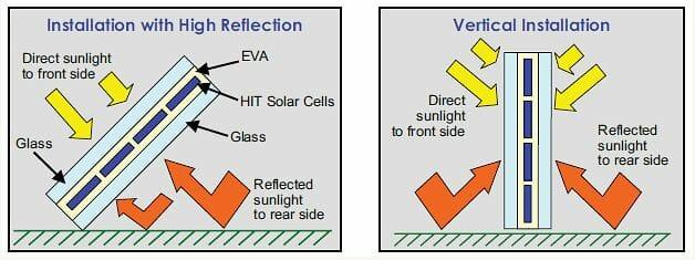 enel, green, power, innovazione, fotovoltaico, bifacciale, 3sun, riconversione, fabbrica, tecnologia, pannelli, celle, produzione, catania, sicilia