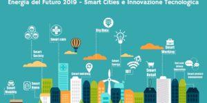 Energia del futuro 2019 – Tutti i dettagli