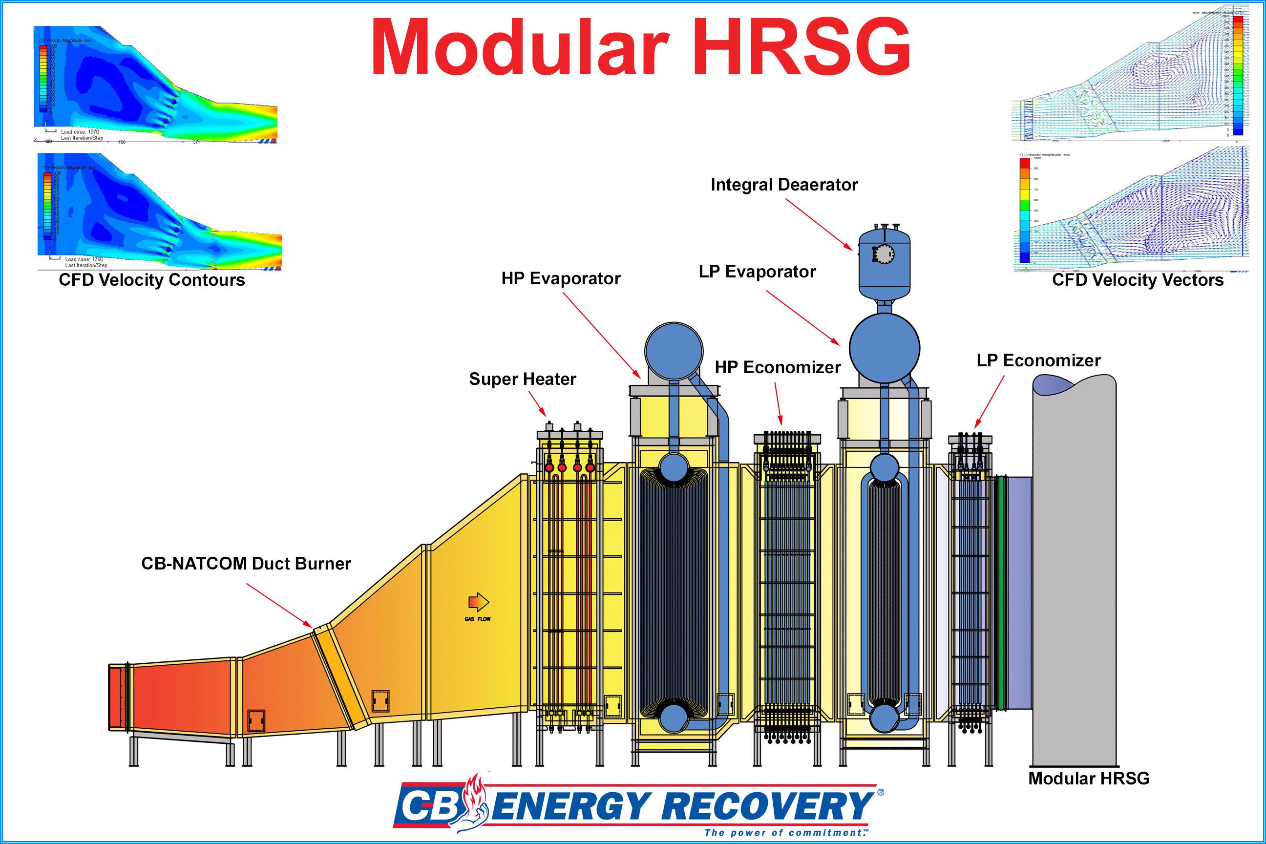 vapore-gvr-hrsg-ciclo-produzione-acciaieria-terni-ast-avvenia- terna-efficienza-energetica-co2-riduzione-emissioni-combustibili-fossili-CuE