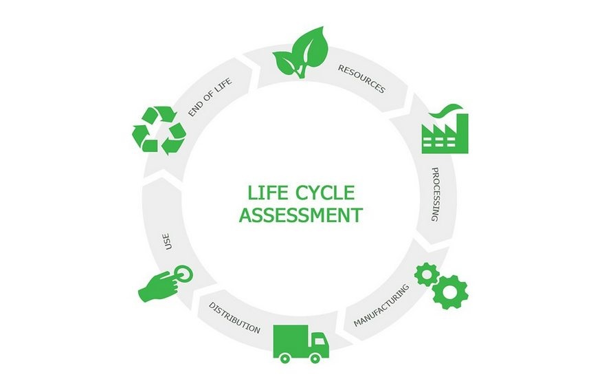 eLoop, start up, campania, innovazione, sostenibilità, economia circolare, LCA, life cycle thinking, zero waste, certificazioni ambientali, consulenza, bioeconomia, simbiosi industriale, ecodesign, Energy Close-up Engineering
