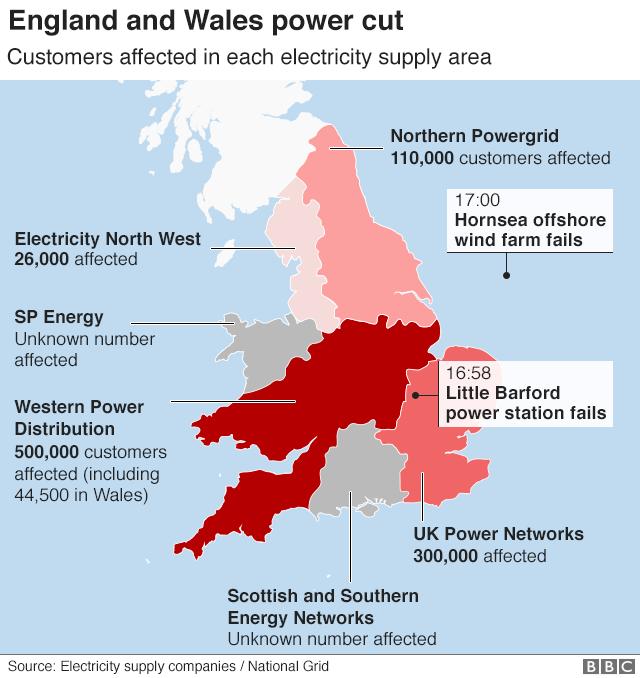blackout, inghilterra, galles, national grid, frequenza, inerzia, rinnovabili, eolico, sistema elettrico, transizione energetica, phase out, offshore, sicurezza, carichi, distacco, disagi, trasporti