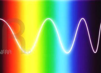 Spettroscopia, chimica, analitica, organica, raggi infrarossi, vibrazione. Interazione, onde elettromagnetiche, materia, assorbimento, spettro, bande, lunghezza d'onda, ampiezza Energy Close-up Engineering