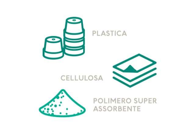 Pannolini, assorbenti, prodotti, monouso, riciclo, materie, prime, seconde, economia, circolare, rifiuti, risorse, cellulosa, plastica, polimeri, Energy Close-up Engineering