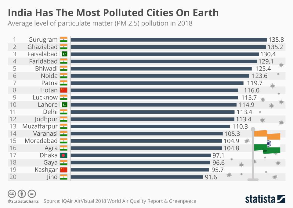 Schiuma, tossica, inquinamento, India, trattamento, acque, reflue, Chennai, spiaggia, fosfati, mare, farmaceutica, inquinanti, scarico, Energy Close-up Engineering