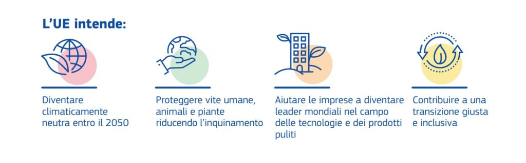 Green Deal Europeo, Green Deal, clima, europa, ambiente, Energy Close-up Engineering