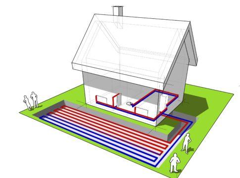 Testo Alt immagini Geotermia, terreno, basse temperature, bassa entalpia, pompa di calore, calore, rinnovabile, risparmio, edifici, riscaldamento, raffrescamento, sonde, termico, Energy Close-up Engineering