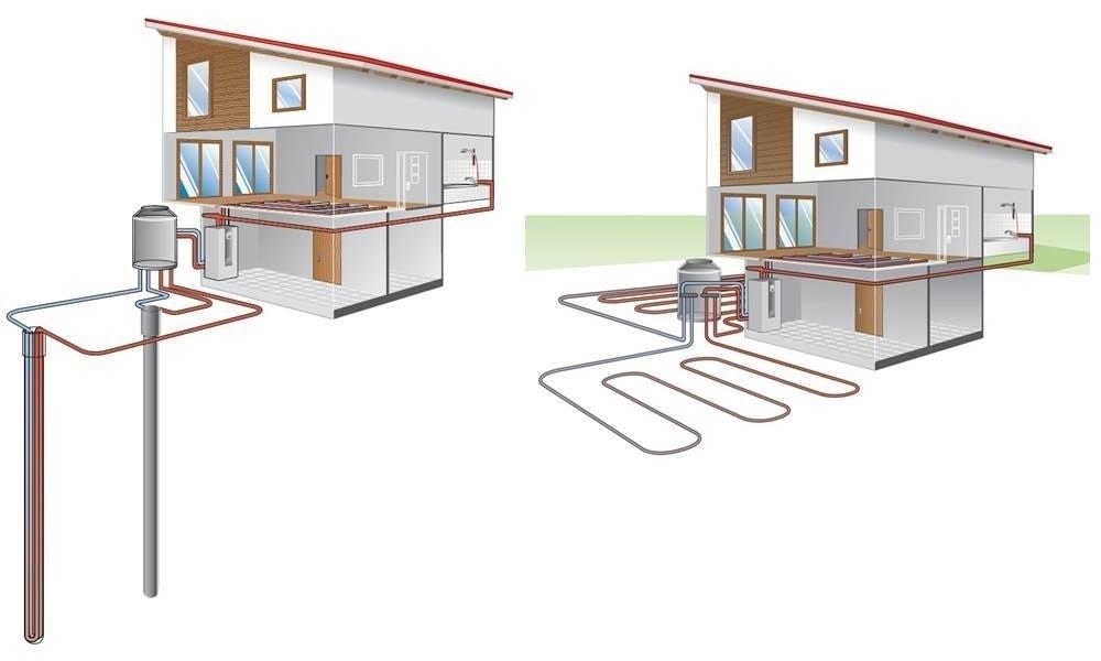 Geotermia, terreno, basse temperature, bassa entalpia, pompa di calore, calore, rinnovabile, risparmio, edifici, riscaldamento, raffrescamento, sonde, termico, Energy Close-up Engineering