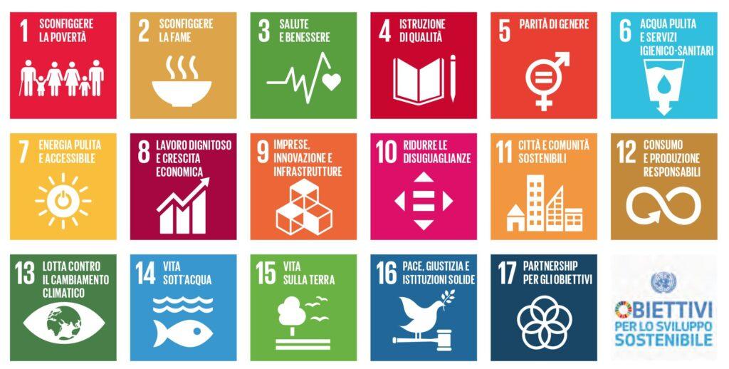 Sdgs E Agenda 2030 17 Obiettivi Per Cambiare Il Mondo Energycue