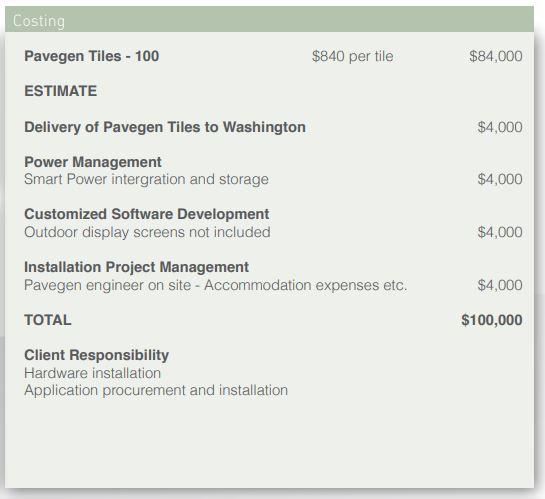 Stime Costi Pavegen