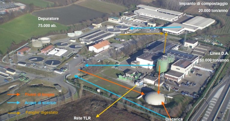 acea pinerolese, pinerolo, biogas, digestione anaerobica, biocombustibili, Italia, Piemonte, energia, biomassa, rifiuti, energy close-up engineering