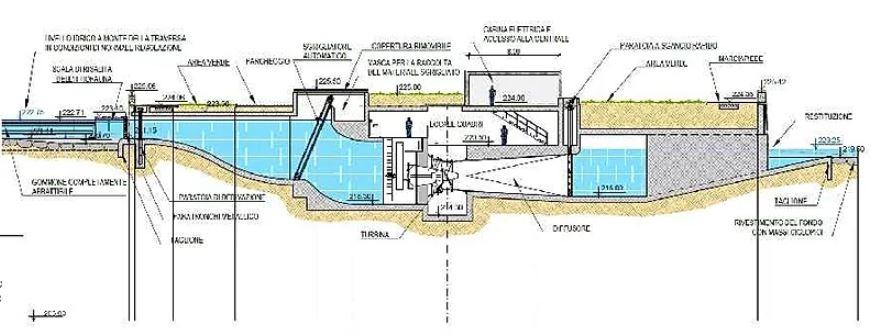 sezione nuova centrale idroelettrica sulla Dora