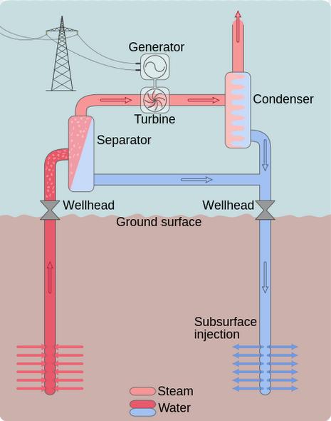 Blue Lagoon, Islanda, Svartsengi, geotermico, energia, rinnovabile, centrale geotermica, efficienza, rinnovabili, elettricità, turismo, energy close-up engineering