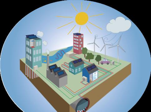Positive Energy District, Smart City, Smart Cities, Efficienza, Sostenibilità, Emissioni, CO2, Rinnovabili, Urbanizzazione, Europa, Inclusività, Edifici, Rete, Mobilità, IT, Energy Close-up Engineering