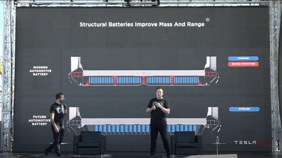 Tesla, rivoluzione, batterie, batteria, innovazione, capacità, 4680, palo alto, potenza, costo, ioni, litio, Energy Close-Up Engineering