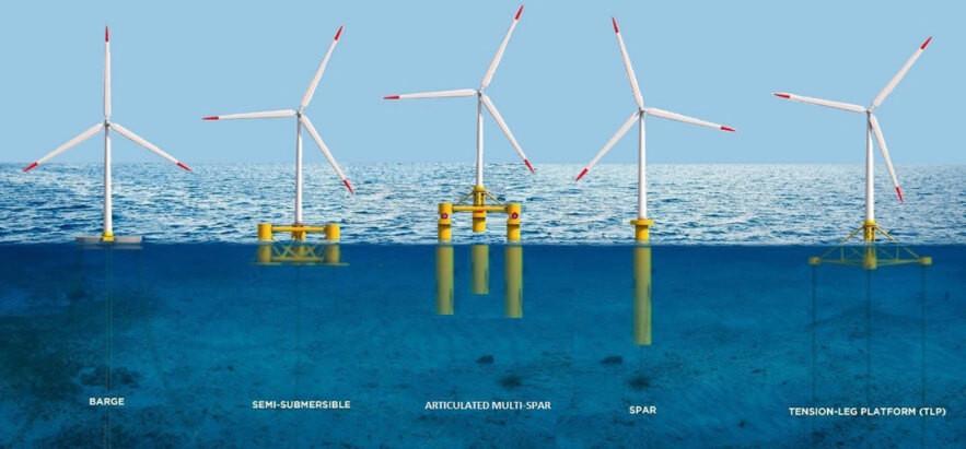 eolico offshore sicilia