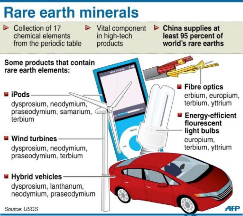 Terre rare, nuovo petrolio, sporco, metalli rari, rinnovabili, solare, transizione energetica, materie prime, Cina, pannelli fotovoltaici, tecnologia, innovazione, ecologia, salute, disastri, ambiente, geopolitica, Energy Close-up Engineering