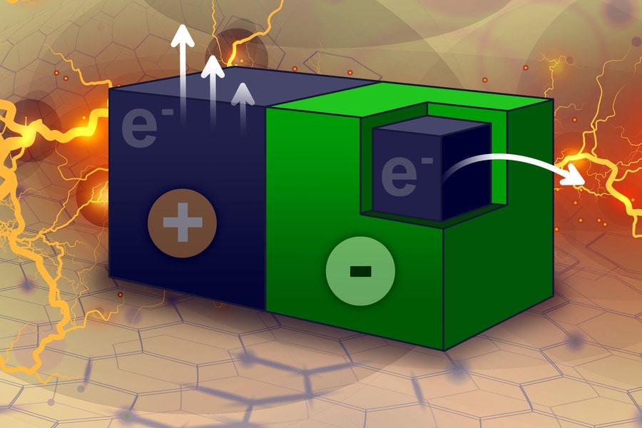 MIT, nanotubi, chimica, energia, elettricità, ingegneria chimica, polimeri, solventi, EnergyCuE