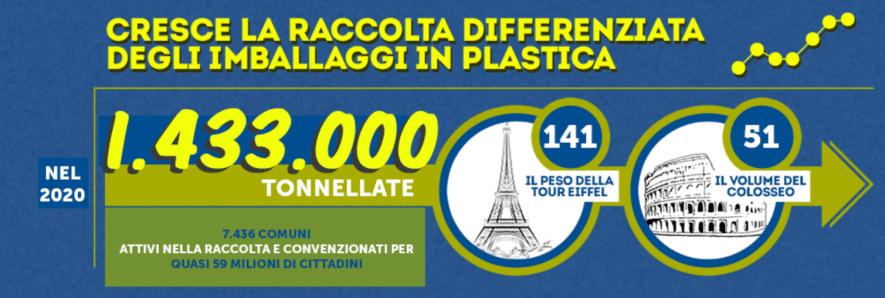 Progetto, impianto, imballaggi, plastica, plasmix, syngas, , gassificazione, pirolisi, metanolo, idrogeno, obiettivi europei, combustibile, sostenibile, innovazioni, made in Italy, vettore energetico, industria chimica, Energy Close-up Engineering.